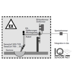 Konfigurationsbeispiel für pH/Redox- oder LF-Messstelle